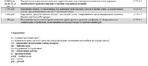 Полная таблица штрафов ГИБДД 2014