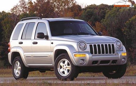 Отзывы о Джип Либерти (Jeep Liberty)
