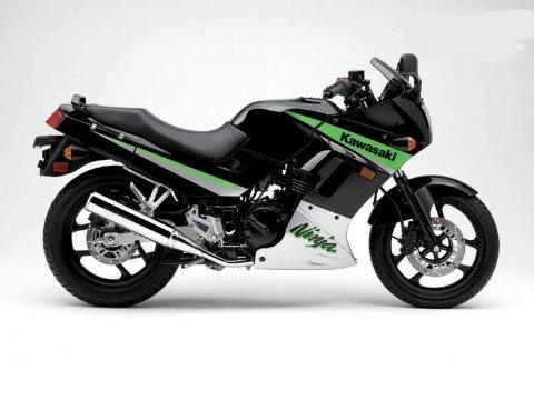 Отзывы о Кавасаки ГПХ250Р (Kawasaki GPX250R)