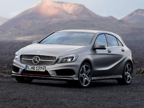 Отзывы о Mercedes А класса W176 2017 (Мерседес В176 2017)