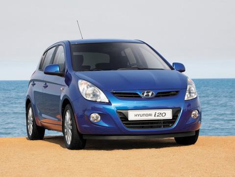 Отзывы о Hyundai I20 (Хендай Ай20)