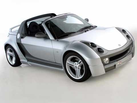 Отзывы о Smart Roadster (Смарт Родстер)